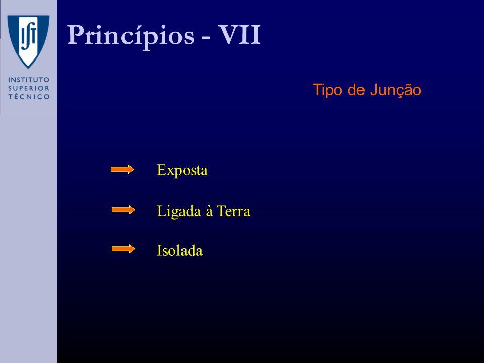 Princípios - VII Tipo de Junção Exposta Ligada à Terra Isolada