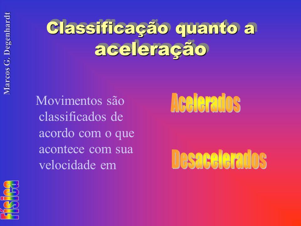 Marcos G. Degenhardt Classificação quanto a aceleração Movimentos são classificados de acordo com o que acontece com sua velocidade em