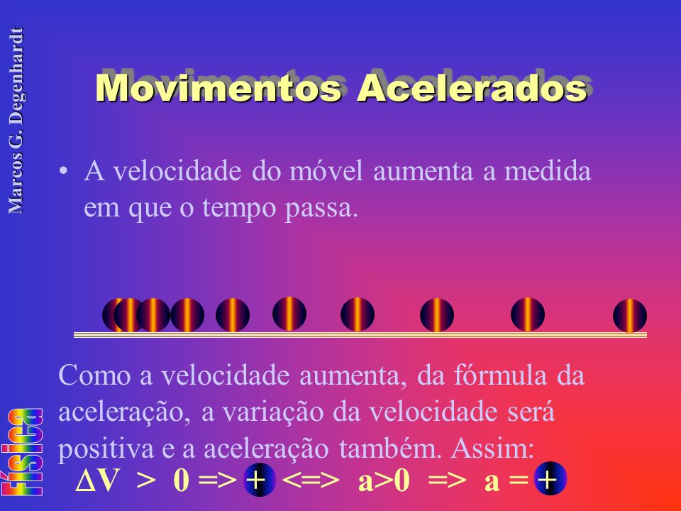 Marcos G. Degenhardt Movimentos Acelerados A velocidade do móvel aumenta a medida em que o tempo passa. Como a velocidade aumenta, da fórmula da acele