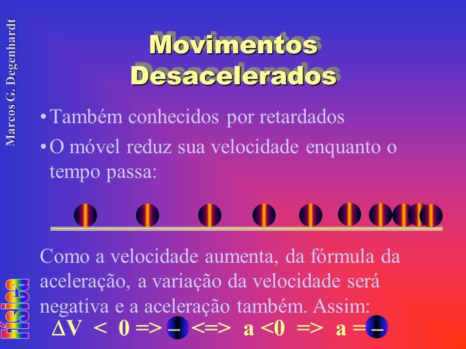Marcos G. Degenhardt Movimentos Desacelerados Também conhecidos por retardados O móvel reduz sua velocidade enquanto o tempo passa: Como a velocidade
