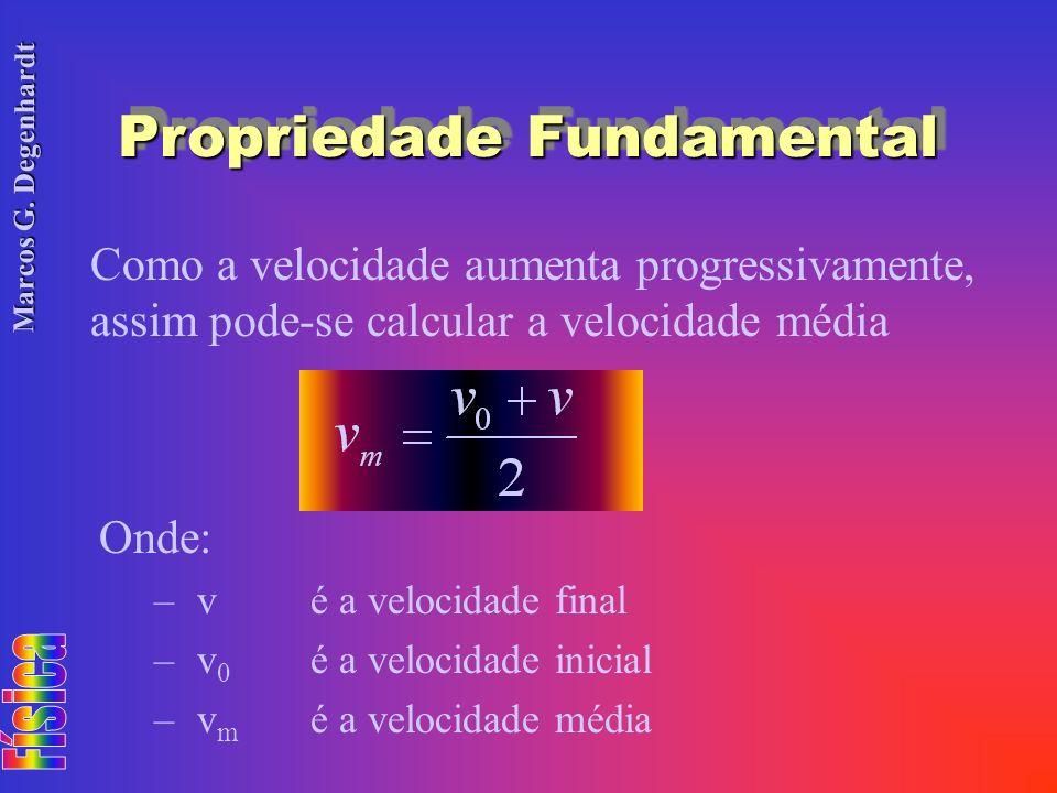 Marcos G. Degenhardt Propriedade Fundamental Como a velocidade aumenta progressivamente, assim pode-se calcular a velocidade média Onde: – vé a veloci