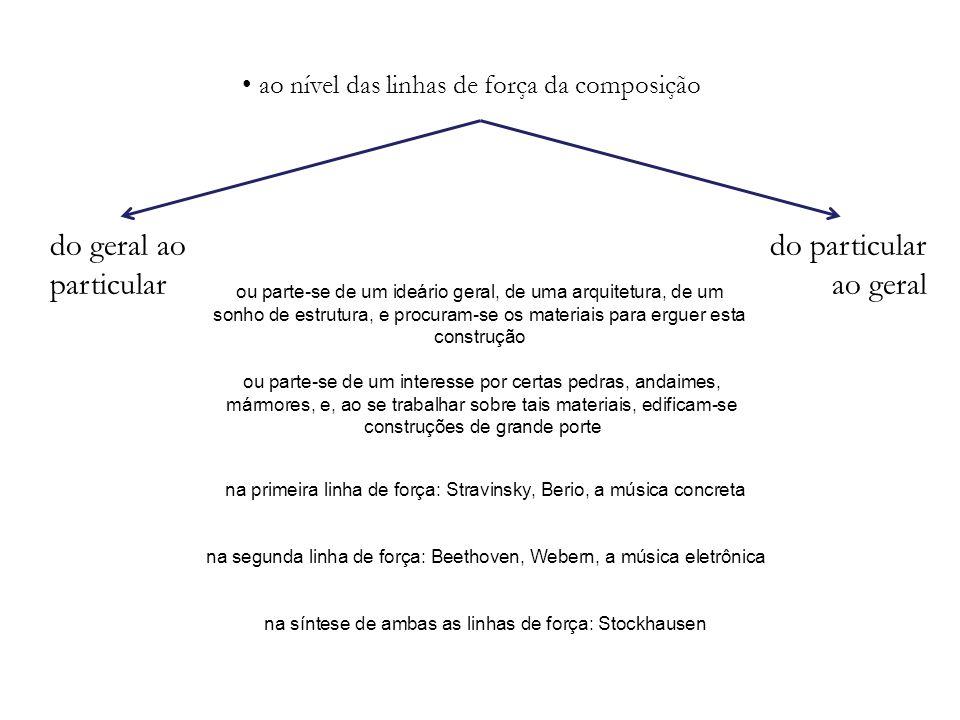 ao nível das linhas de força da composição do geral ao particular do particular ao geral ou parte-se de um ideário geral, de uma arquitetura, de um so