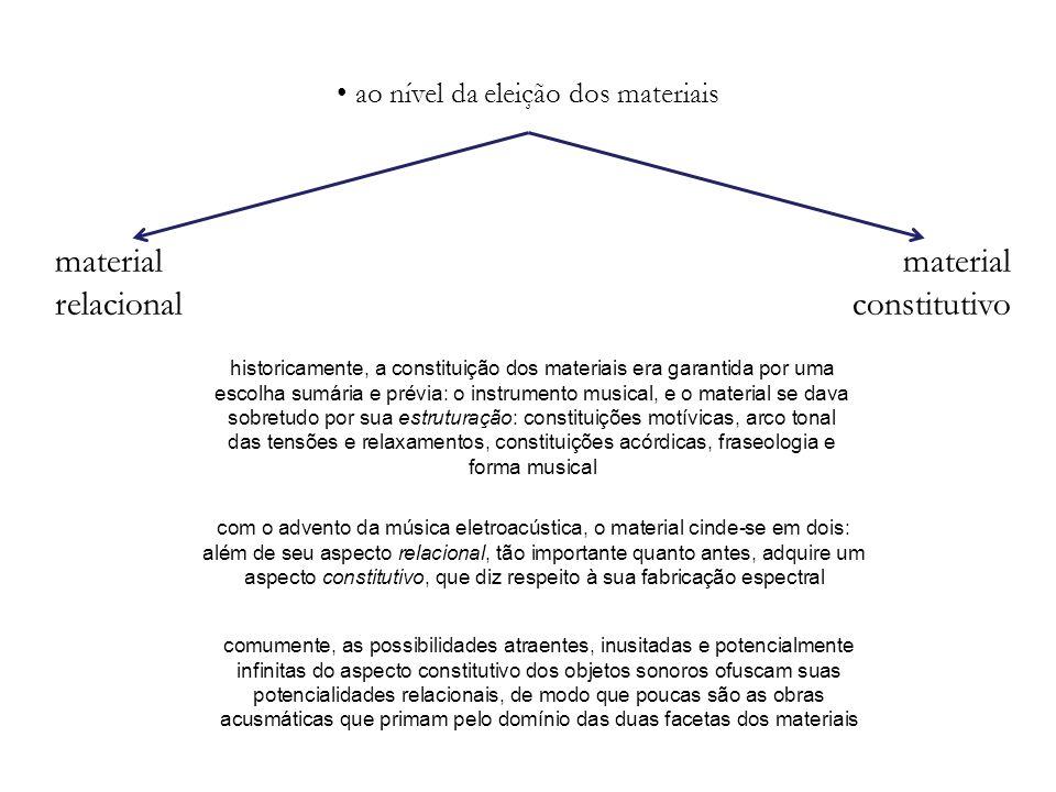 ao nível da eleição dos materiais material relacional material constitutivo historicamente, a constituição dos materiais era garantida por uma escolha