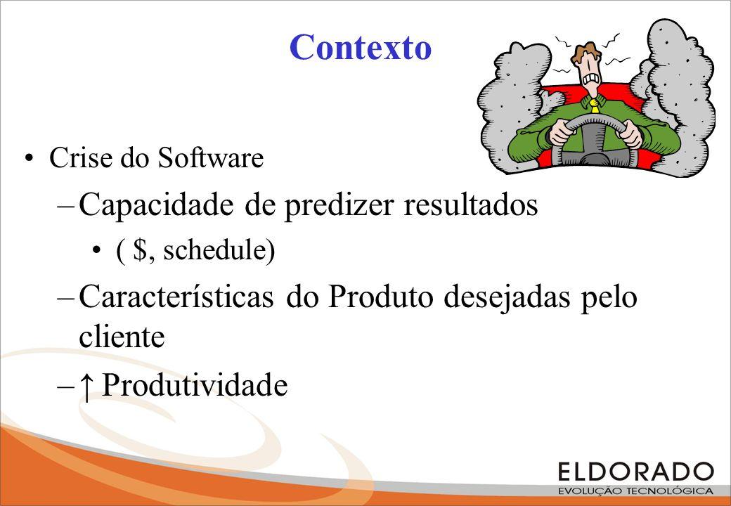 Contexto Crise do Software –Capacidade de predizer resultados ( $, schedule) –Características do Produto desejadas pelo cliente – Produtividade