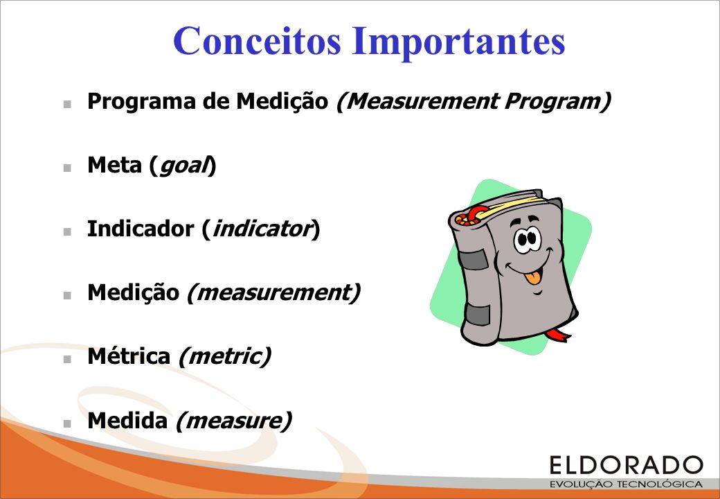 Programa de Medição (Measurement Program) Meta (goal) Indicador (indicator) Medição (measurement) Métrica (metric) Medida (measure) Conceitos Importan