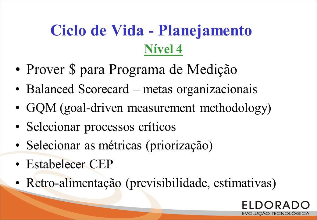 Ciclo de Vida - Planejamento Nível 4 Prover $ para Programa de Medição Balanced Scorecard – metas organizacionais GQM (goal-driven measurement methodo