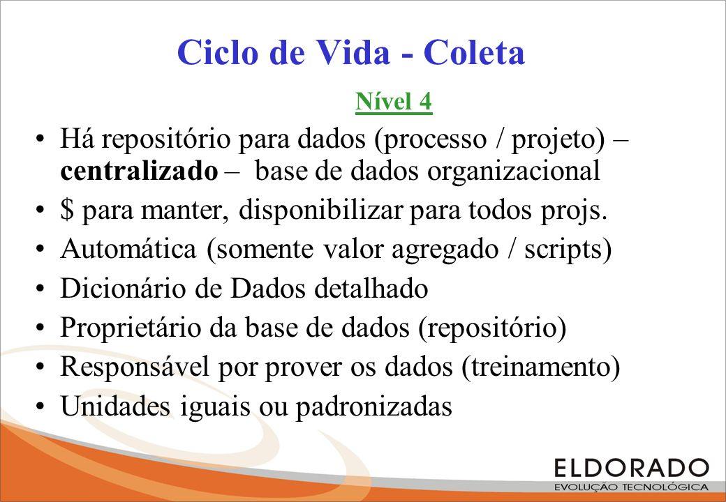 Ciclo de Vida - Coleta Nível 4 Há repositório para dados (processo / projeto) – centralizado – base de dados organizacional $ para manter, disponibili