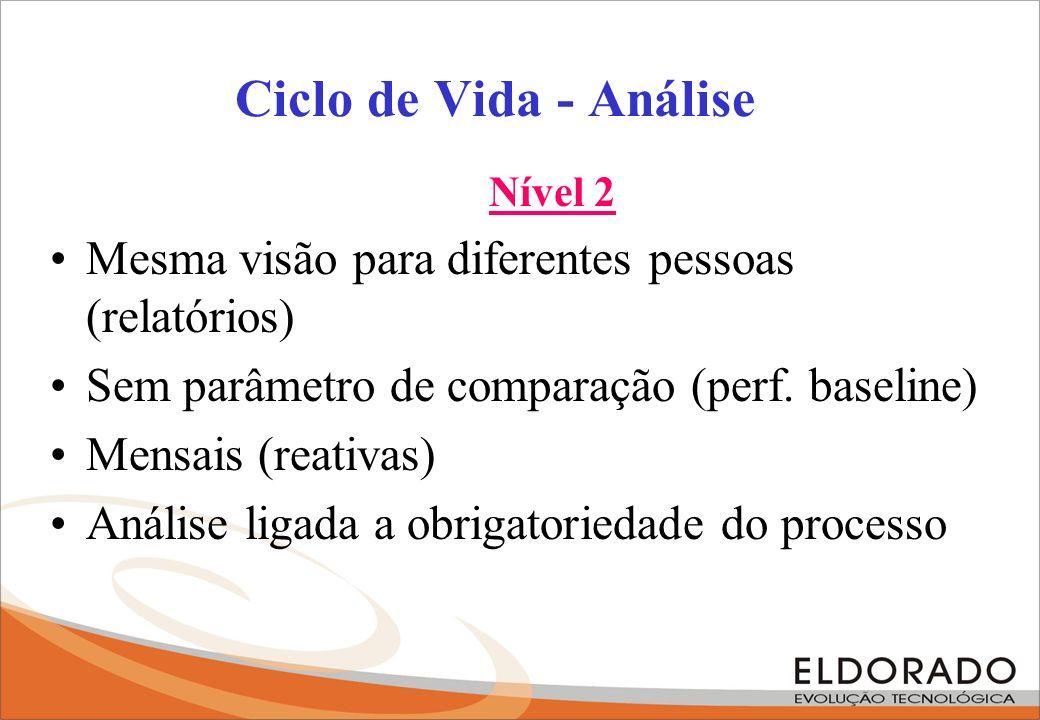 Nível 2 Mesma visão para diferentes pessoas (relatórios) Sem parâmetro de comparação (perf. baseline) Mensais (reativas) Análise ligada a obrigatoried