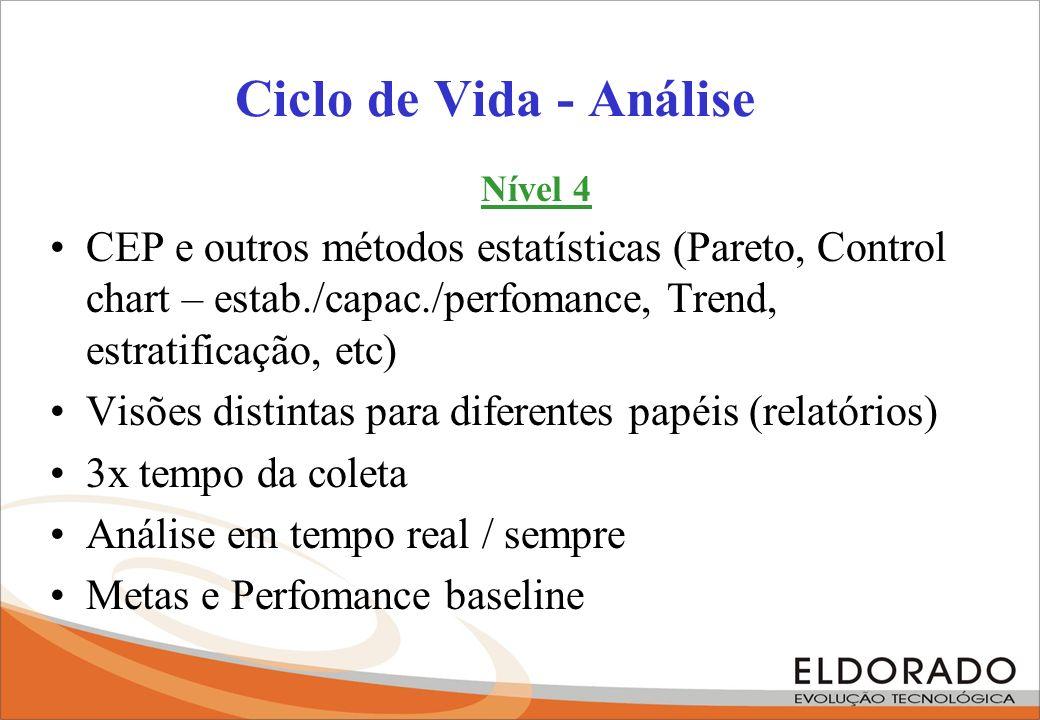 Ciclo de Vida - Análise Nível 4 CEP e outros métodos estatísticas (Pareto, Control chart – estab./capac./perfomance, Trend, estratificação, etc) Visõe