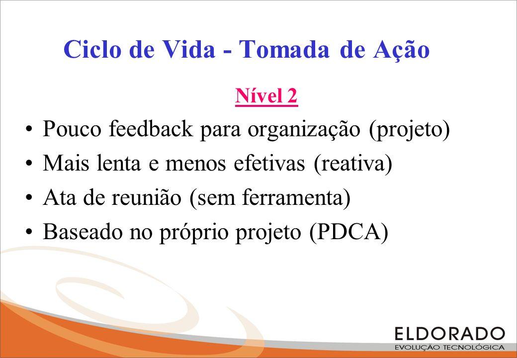 Ciclo de Vida - Tomada de Ação Nível 2 Pouco feedback para organização (projeto) Mais lenta e menos efetivas (reativa) Ata de reunião (sem ferramenta)