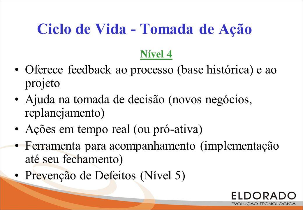 Ciclo de Vida - Tomada de Ação Nível 4 Oferece feedback ao processo (base histórica) e ao projeto Ajuda na tomada de decisão (novos negócios, replanej