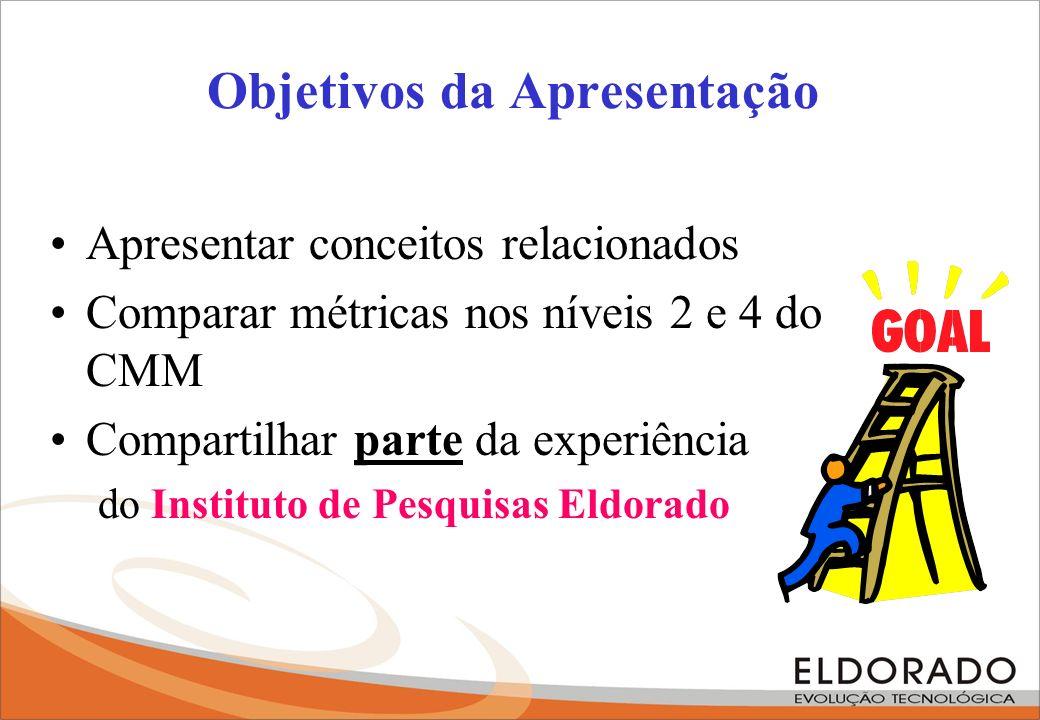 Objetivos da Apresentação Apresentar conceitos relacionados Comparar métricas nos níveis 2 e 4 do CMM Compartilhar parte da experiência do Instituto d