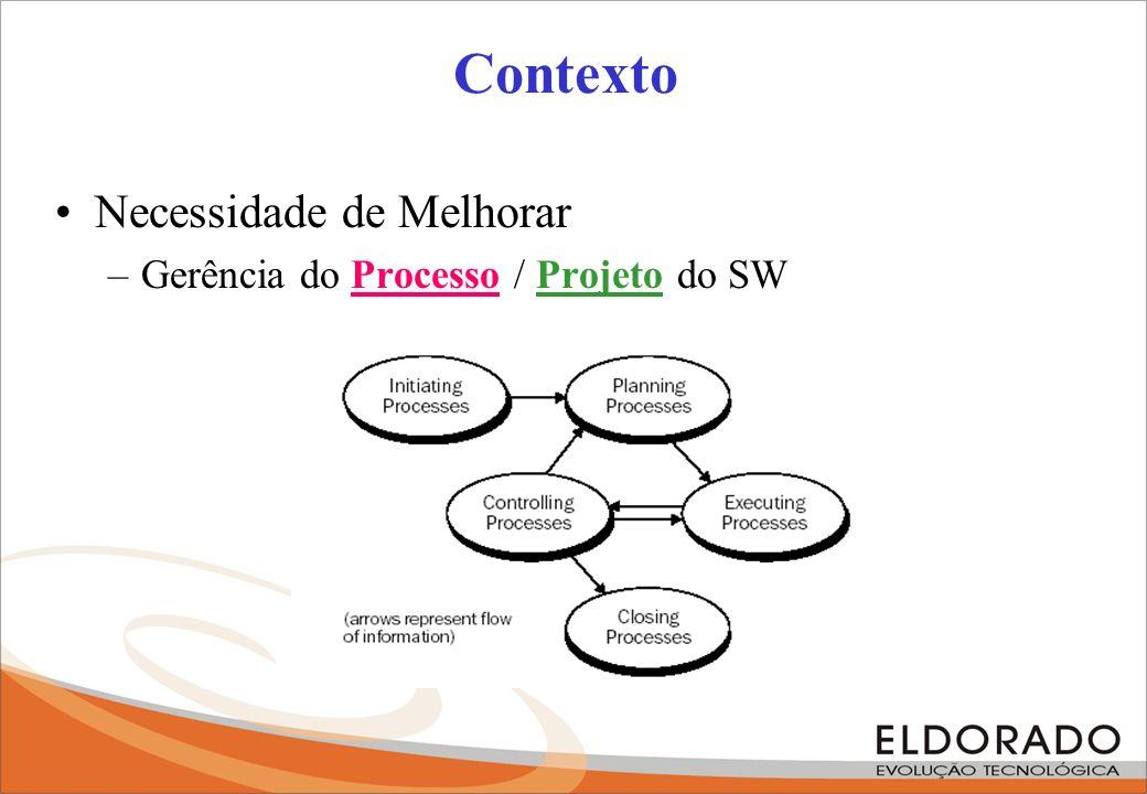 Contexto Necessidade de Melhorar –Gerência do Processo / Projeto do SW