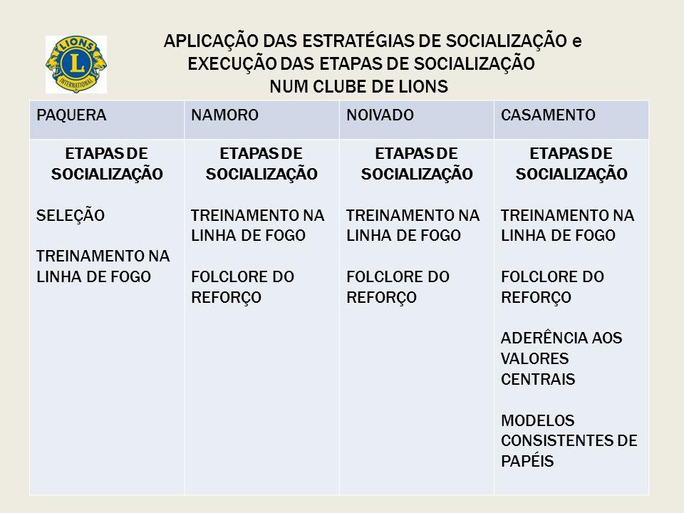 APLICAÇÃO DAS ESTRATÉGIAS DE SOCIALIZAÇÃO e EXECUÇÃO DAS ETAPAS DE SOCIALIZAÇÃO NUM CLUBE DE LIONS PAQUERANAMORONOIVADOCASAMENTO ETAPAS DE SOCIALIZAÇÃO SELEÇÃO TREINAMENTO NA LINHA DE FOGO ETAPAS DE SOCIALIZAÇÃO TREINAMENTO NA LINHA DE FOGO FOLCLORE DO REFORÇO ETAPAS DE SOCIALIZAÇÃO TREINAMENTO NA LINHA DE FOGO FOLCLORE DO REFORÇO ETAPAS DE SOCIALIZAÇÃO TREINAMENTO NA LINHA DE FOGO FOLCLORE DO REFORÇO ADERÊNCIA AOS VALORES CENTRAIS MODELOS CONSISTENTES DE PAPÉIS