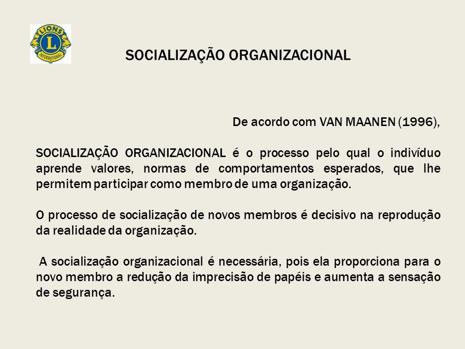 SOCIALIZAÇÃO ORGANIZACIONAL De acordo com VAN MAANEN (1996), SOCIALIZAÇÃO ORGANIZACIONAL é o processo pelo qual o indivíduo aprende valores, normas de comportamentos esperados, que lhe permitem participar como membro de uma organização.