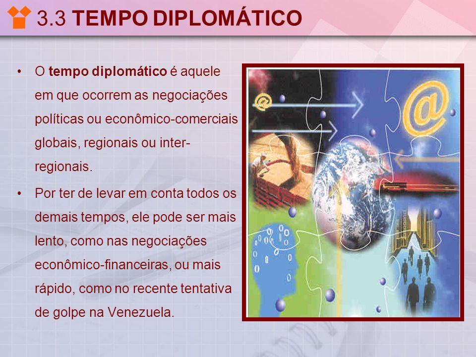 3.3 TEMPO DIPLOMÁTICO O tempo diplomático é aquele em que ocorrem as negociações políticas ou econômico-comerciais globais, regionais ou inter- region