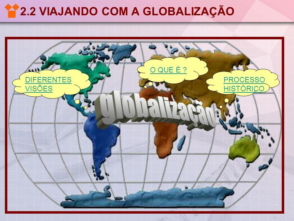 2.3 O que é Globalização.