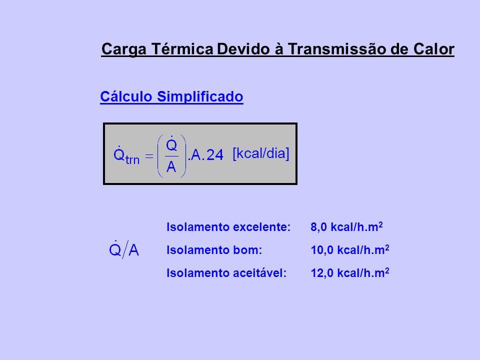 Carga Térmica Devido à Transmissão de Calor Cálculo Simplificado Isolamento excelente: 8,0 kcal/h.m 2 Isolamento bom: 10,0 kcal/h.m 2 Isolamento aceit
