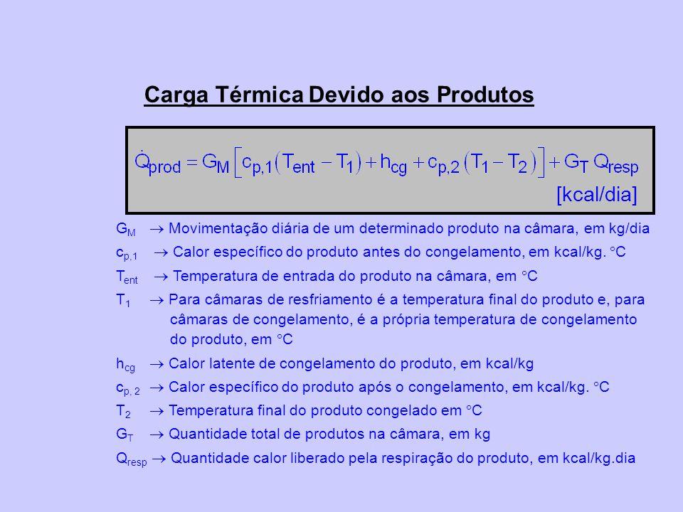 Carga Térmica Devido aos Produtos G M Movimentação diária de um determinado produto na câmara, em kg/dia c p,1 Calor específico do produto antes do co