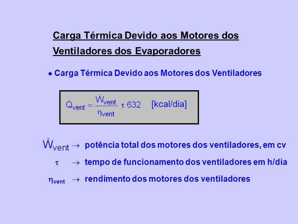 Carga Térmica Devido aos Motores dos Ventiladores dos Evaporadores Carga Térmica Devido aos Motores dos Ventiladores potência total dos motores dos ve