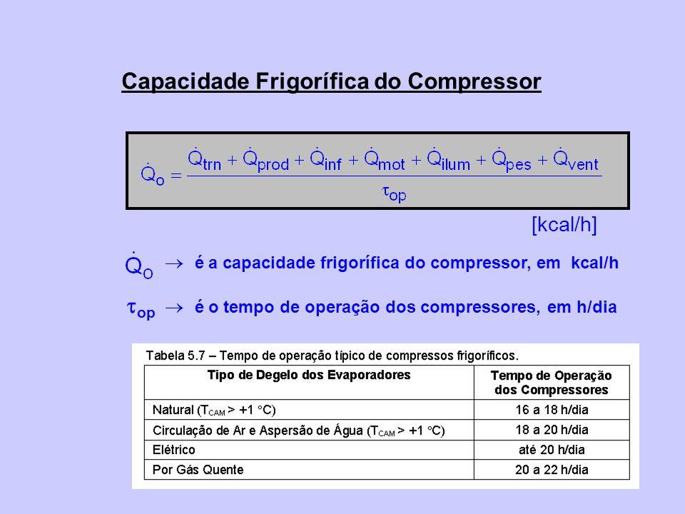 Capacidade Frigorífica do Compressor é a capacidade frigorífica do compressor, em kcal/h op é o tempo de operação dos compressores, em h/dia [kcal/h]