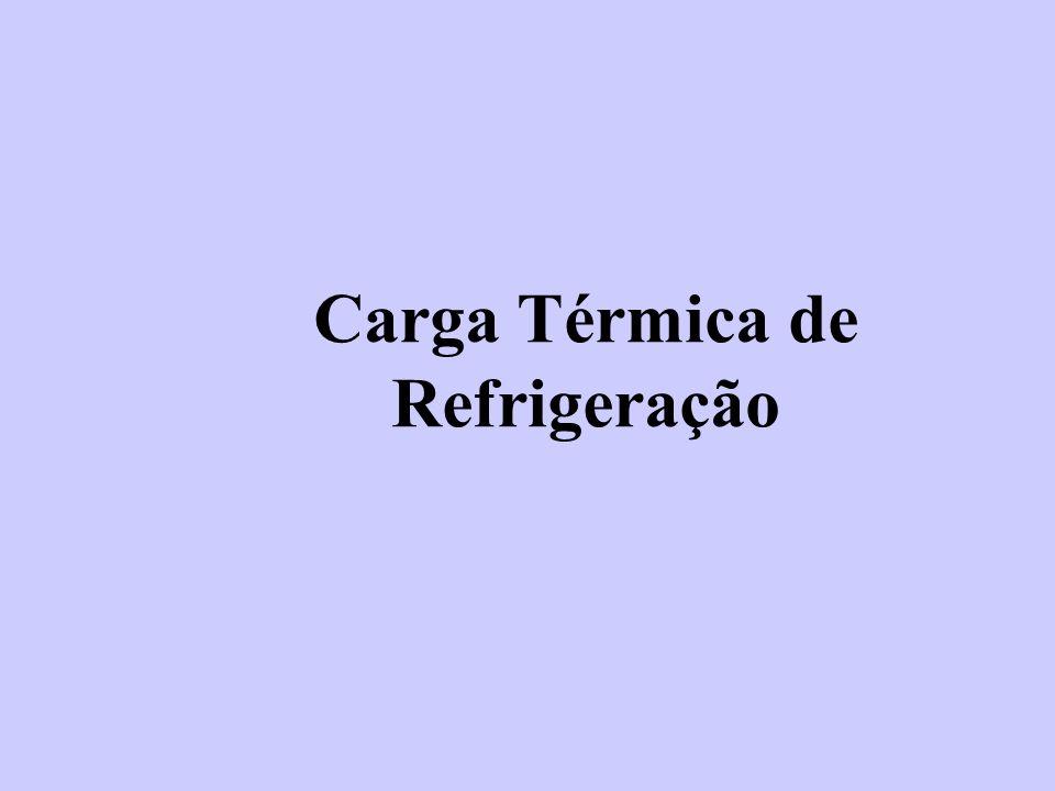 Carga Térmica de Refrigeração