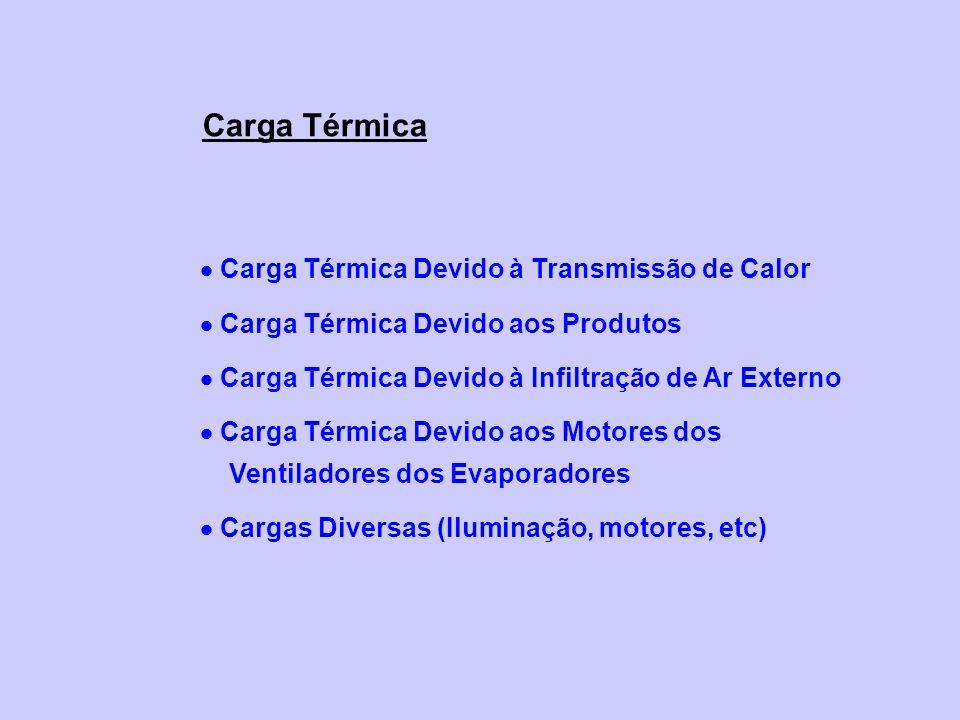 Carga Térmica Carga Térmica Devido à Transmissão de Calor Carga Térmica Devido aos Produtos Carga Térmica Devido à Infiltração de Ar Externo Carga Tér