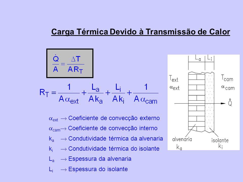 Carga Térmica Devido à Transmissão de Calor ext Coeficiente de convecção externo cam Coeficiente de convecção interno k a Condutividade térmica da alv