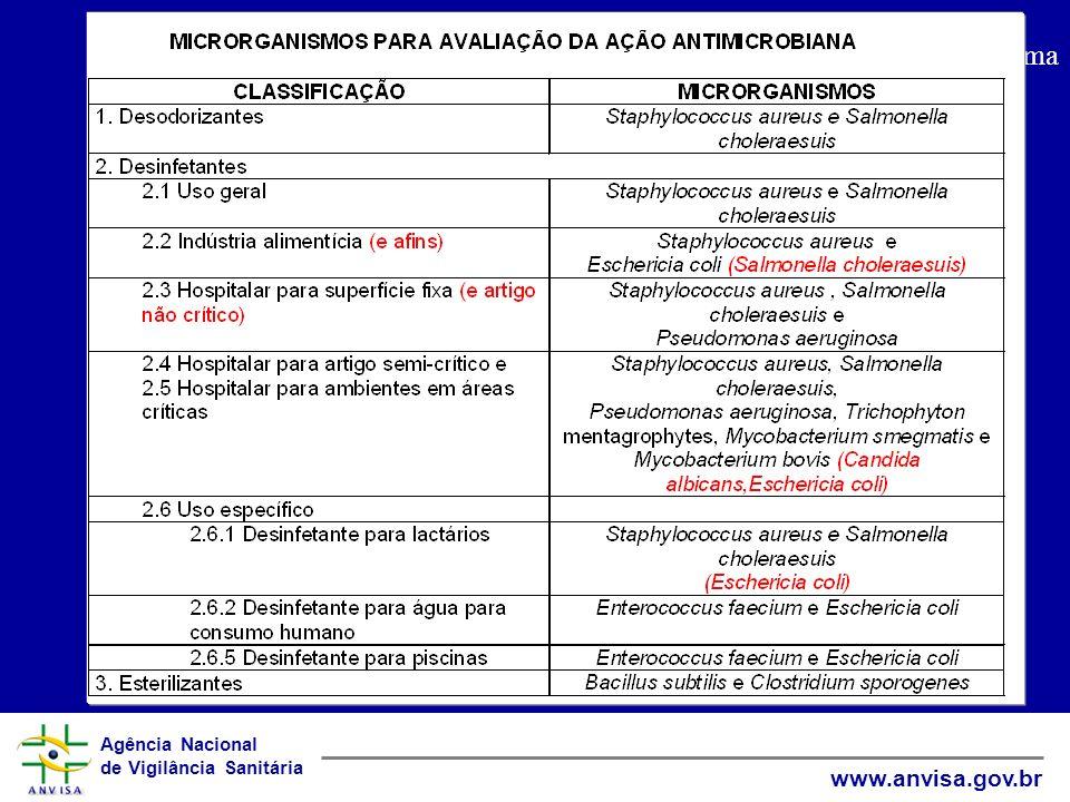 Agência Nacional de Vigilância Sanitária www.anvisa.gov.br Ubiracir F. lima