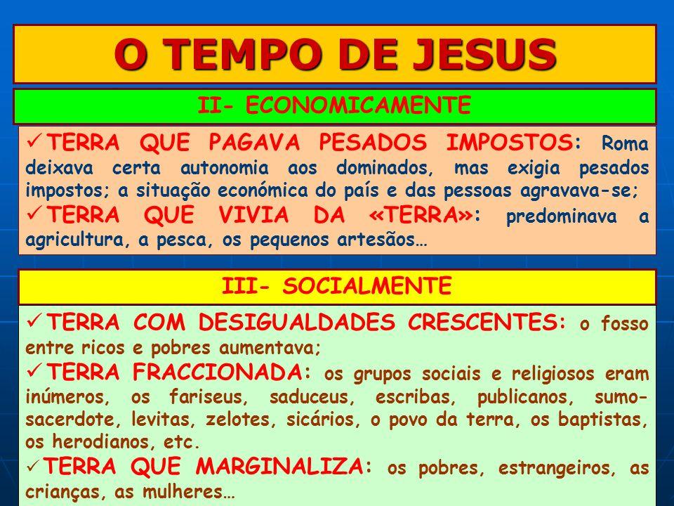 O TEMPO DE JESUS II- ECONOMICAMENTE TERRA QUE PAGAVA PESADOS IMPOSTOS: Roma deixava certa autonomia aos dominados, mas exigia pesados impostos; a situ