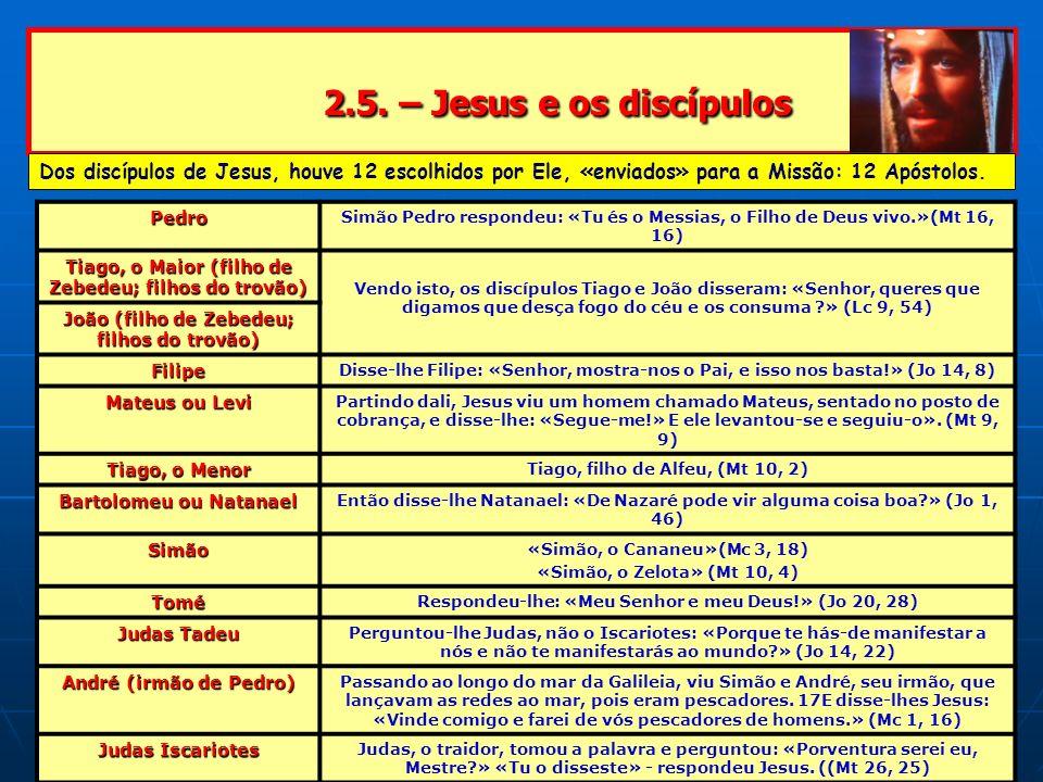 2.5. – Jesus e os discípulos 2.5. – Jesus e os discípulos Pedro Simão Pedro respondeu: «Tu és o Messias, o Filho de Deus vivo.»(Mt 16, 16) Tiago, o Ma
