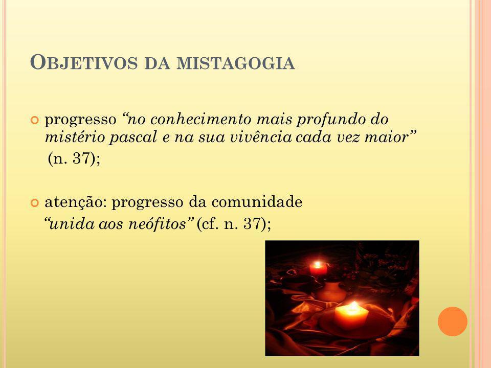 O BJETIVOS DA MISTAGOGIA progresso no conhecimento mais profundo do mistério pascal e na sua vivência cada vez maior (n. 37); atenção: progresso da co