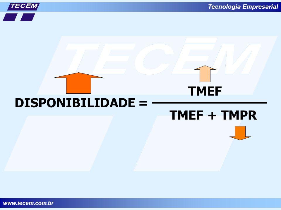 www.tecem.com.br Tecnologia Empresarial DISPONIBILIDADE = TMEF TMEF + TMPR