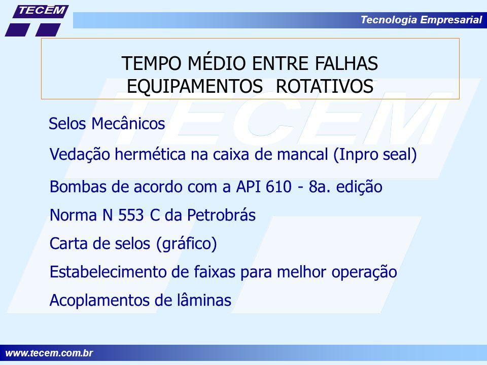www.tecem.com.br Tecnologia Empresarial TEMPO MÉDIO ENTRE FALHAS EQUIPAMENTOS ROTATIVOS Selos Mecânicos Vedação hermética na caixa de mancal (Inpro seal) Bombas de acordo com a API 610 - 8a.