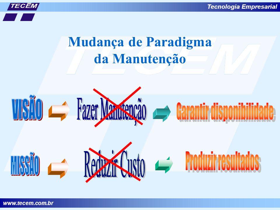 www.tecem.com.br Tecnologia Empresarial Mudança de Paradigma da Manutenção