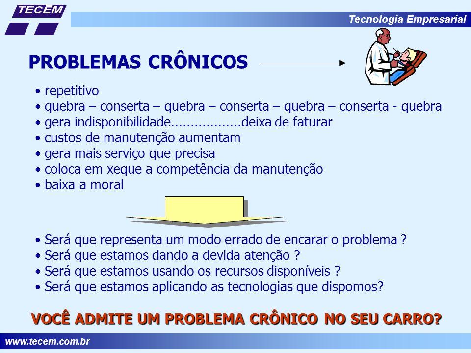 www.tecem.com.br Tecnologia Empresarial PROBLEMAS CRÔNICOS Será que representa um modo errado de encarar o problema .