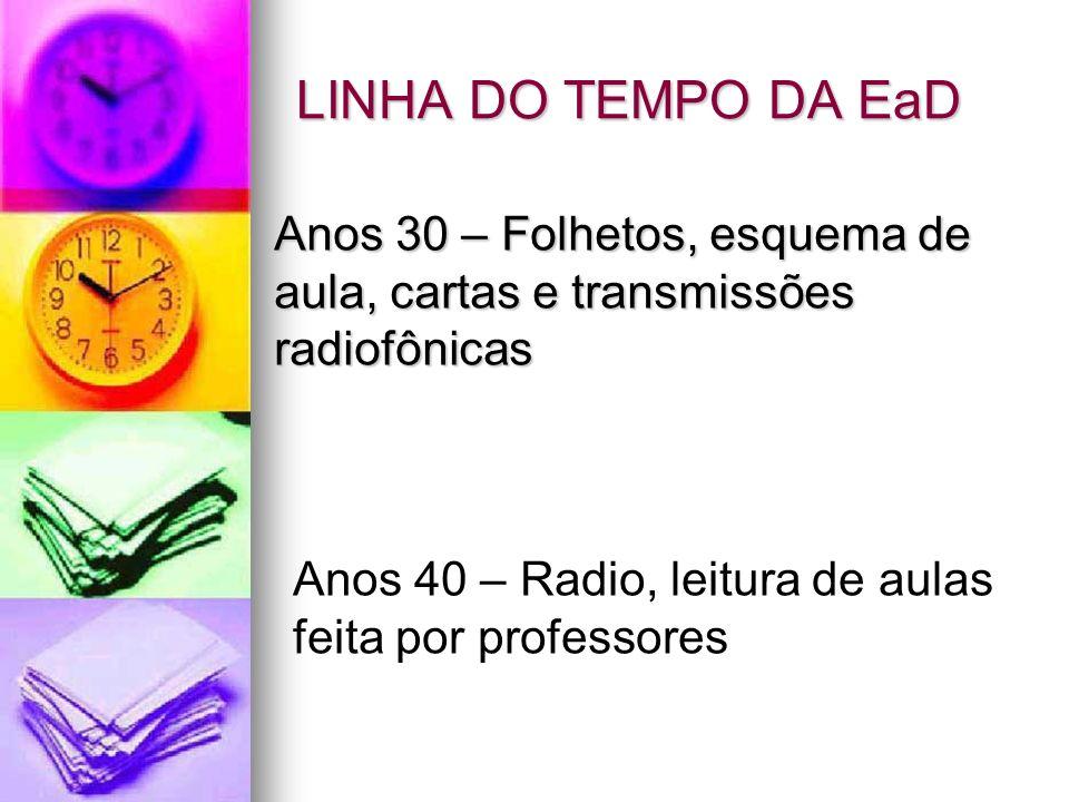 LINHA DO TEMPO DA EaD Anos 50 – Radio, mas um sistema Radioeducativo Nacional passa a produzir programas transmitidos por diversas emissoras