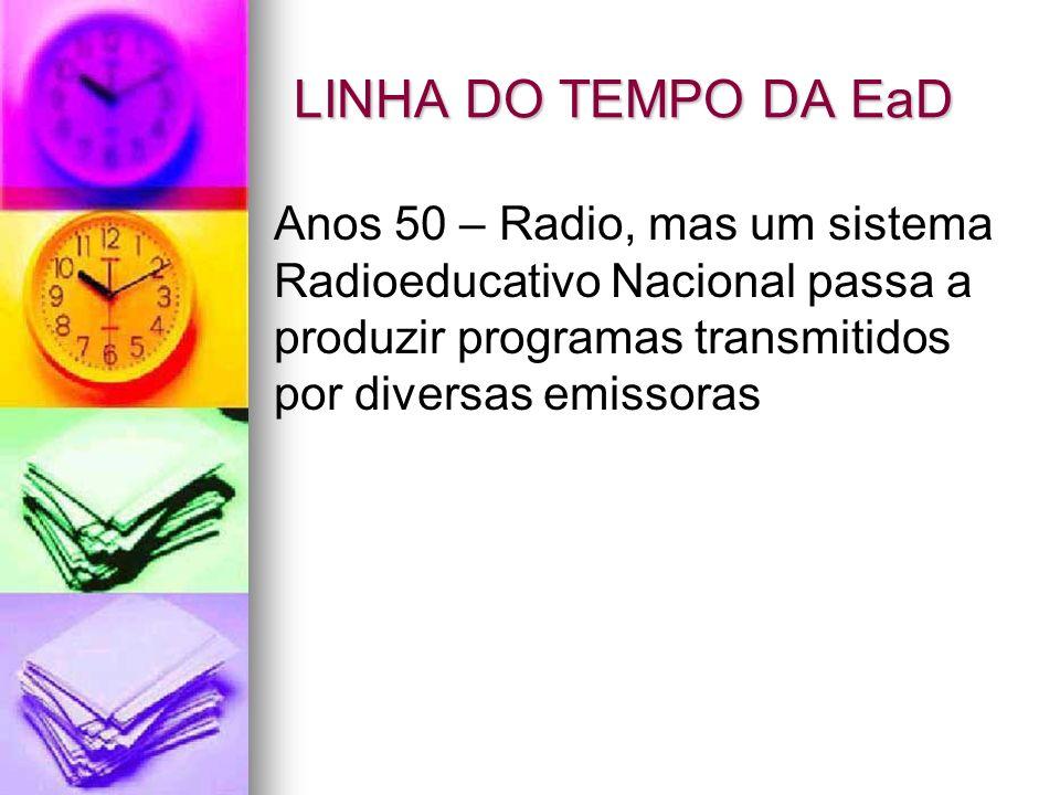 LINHA DO TEMPO DA EaD Anos 60 - Principalmente rádio com supervisão periódica.