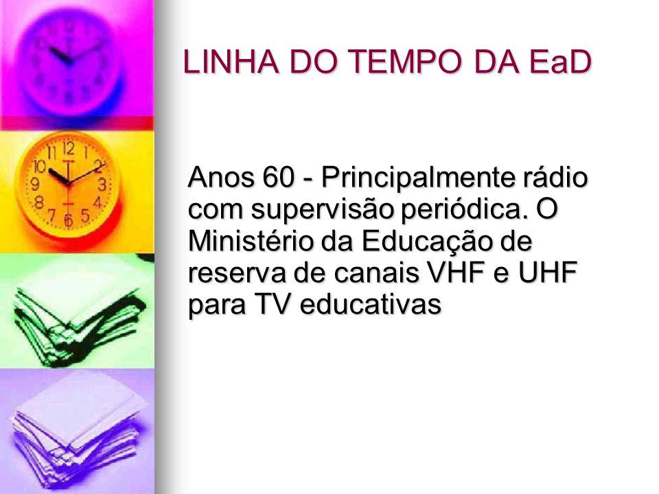 LINHA DO TEMPO DA EaD Anos 60 - Principalmente rádio com supervisão periódica. O Ministério da Educação de reserva de canais VHF e UHF para TV educati