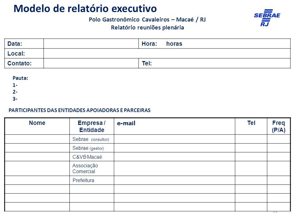 Empresários participantes ParticipanteEmpresaTelE-MAIL Freq (P/A) ASSUNTOS TRATADOS E DECISÕES TOMADASResp.Prazo 1- 2- 3- 4- Próxima reunião plenária Data: Local: Horário: Polo Gastronômico Cavaleiros – Macaé / RJ Relatório reuniões plenária Modelo de relatório executivo 12