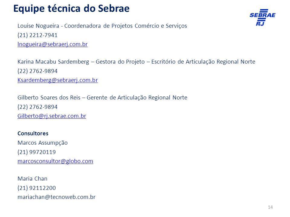 Louise Nogueira - Coordenadora de Projetos Comércio e Serviços (21) 2212-7941 lnogueira@sebraerj.com.br Karina Macabu Sardemberg – Gestora do Projeto