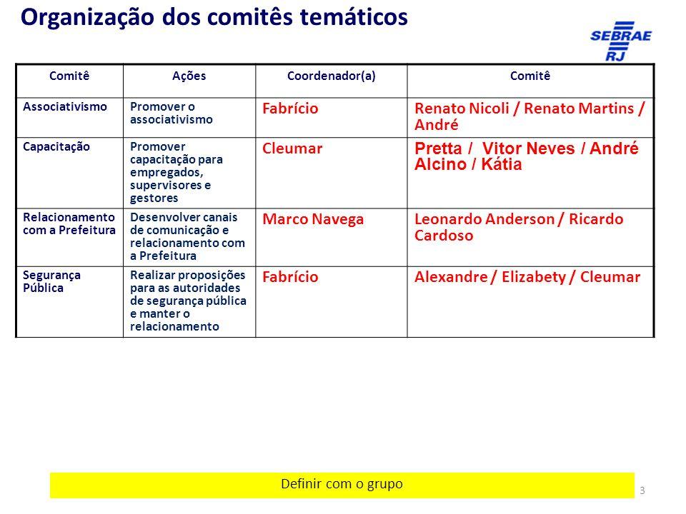 3 ComitêAçõesCoordenador(a)Comitê Associativismo Promover o associativismo Fabrício Renato Nicoli / Renato Martins / André Capacitação Promover capaci