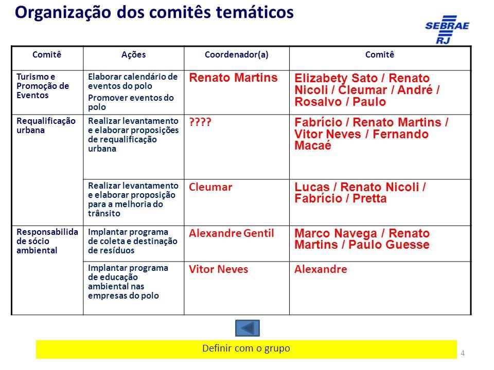4 ComitêAçõesCoordenador(a)Comitê Turismo e Promoção de Eventos Elaborar calendário de eventos do polo Promover eventos do polo Renato Martins Elizabe
