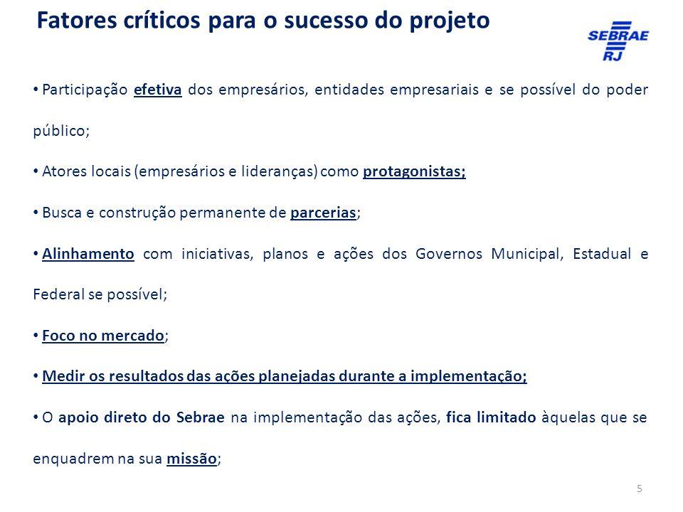 5 Participação efetiva dos empresários, entidades empresariais e se possível do poder público; Atores locais (empresários e lideranças) como protagoni