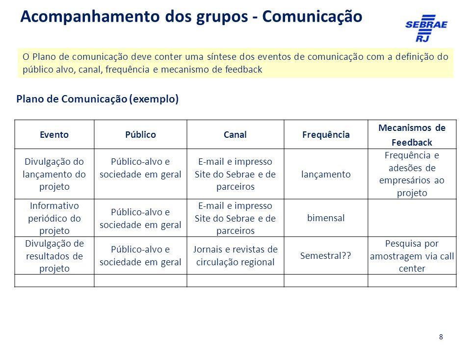 8 O Plano de comunicação deve conter uma síntese dos eventos de comunicação com a definição do público alvo, canal, frequência e mecanismo de feedback