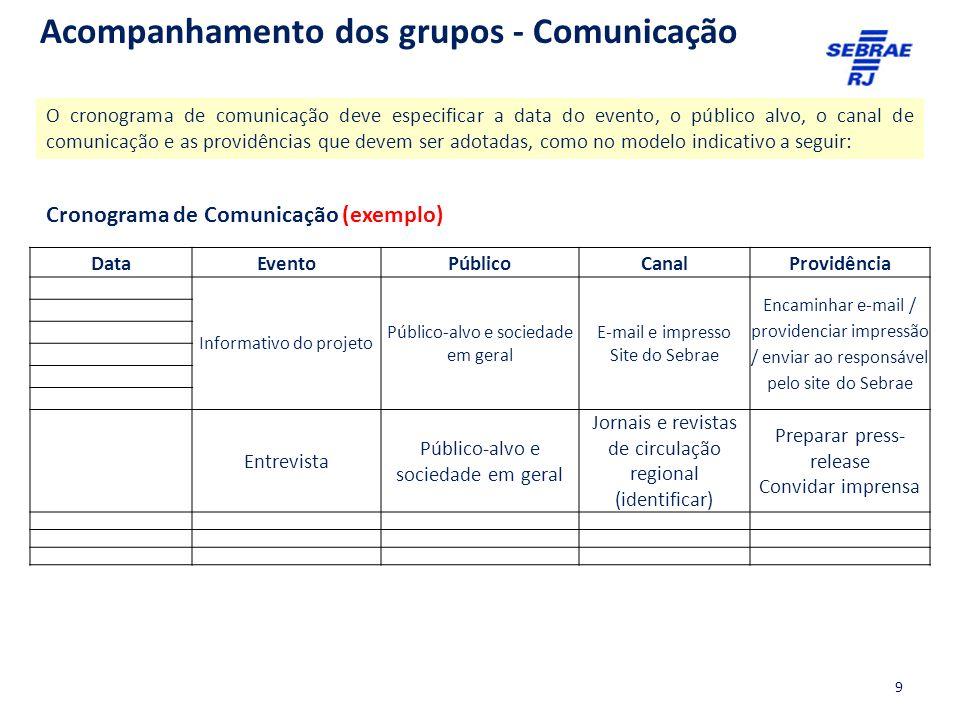 9 O cronograma de comunicação deve especificar a data do evento, o público alvo, o canal de comunicação e as providências que devem ser adotadas, como