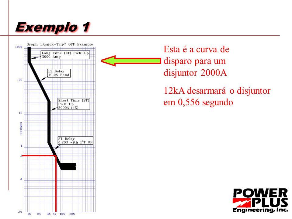 Exemplo 1 Vamos dizer que um técnico subestação precisa acumular um disjuntor do alimentador para travá-la para fora para manutenção Como o técnico es