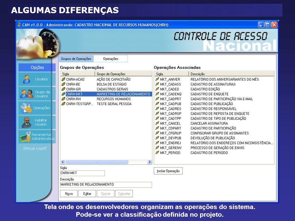 ALGUMAS DIFERENÇAS Tela onde os desenvolvedores organizam as operações do sistema. Pode-se ver a classificação definida no projeto.