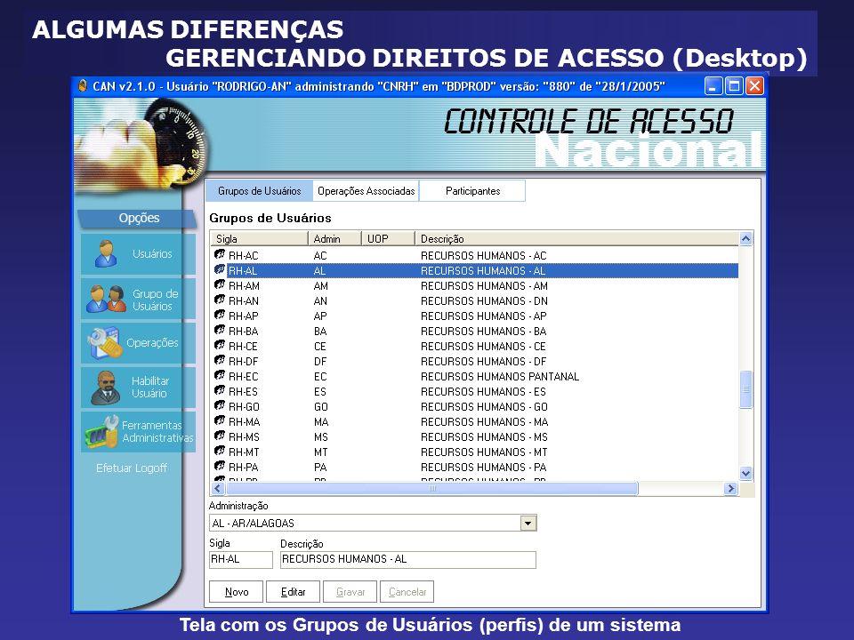 Tela com os Grupos de Usuários (perfis) de um sistema ALGUMAS DIFERENÇAS GERENCIANDO DIREITOS DE ACESSO (Desktop)
