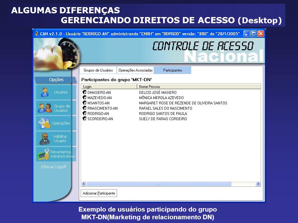Exemplo de usuários participando do grupo MKT-DN(Marketing de relacionamento DN) ALGUMAS DIFERENÇAS GERENCIANDO DIREITOS DE ACESSO (Desktop)